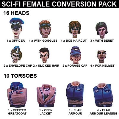 Sci-Fi Conversion Pack